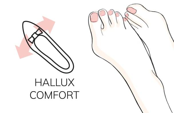 Hallux Comfort erklärt: Warum die Schuhe von LaShoe so bequem sind