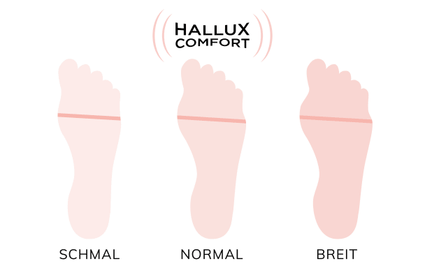 Ganz einfach die Schuhweite bestimmen. Finden Sie die passenden LaShoes mit Hallux Comfort-Stretchzonen