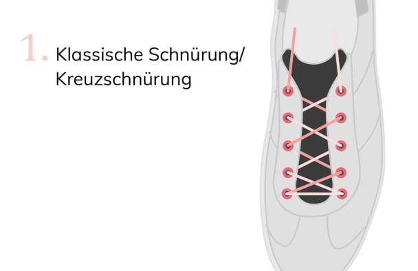 Die Klassische Schnürtechnik bei LaShoe ganz einfach erklärt