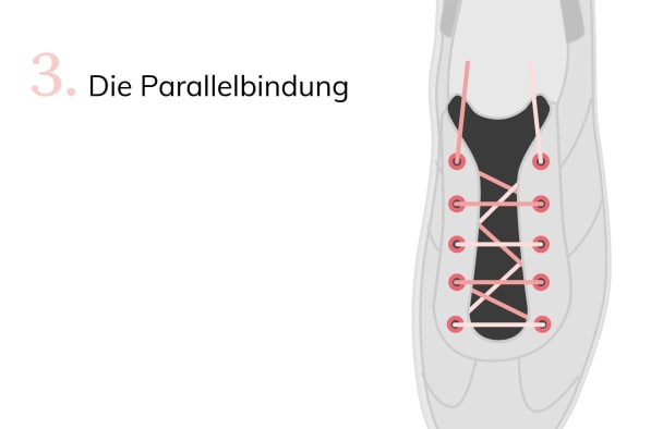 Parallel gebundene Schnürsenkel, erfahren Sie wie Sie diese schöne Schnürart erlernen