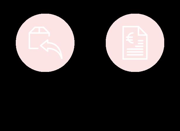 Ihre Vorteile bei LaShoe: Kostenlose Retoure und Kauf auf Rechnung